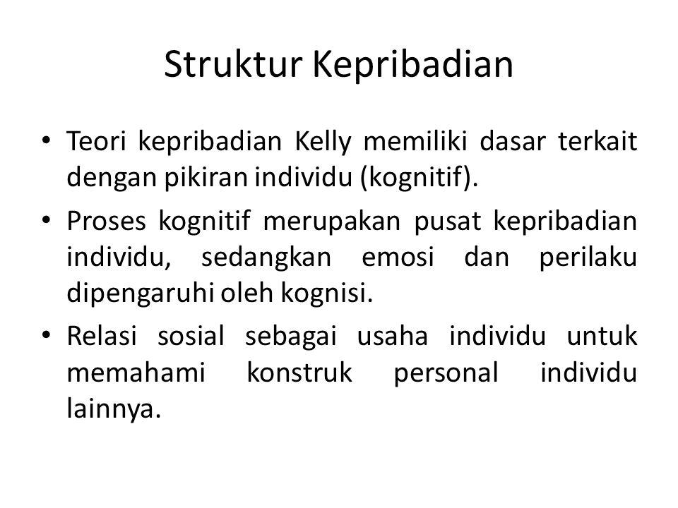 Struktur Kepribadian Teori kepribadian Kelly memiliki dasar terkait dengan pikiran individu (kognitif).