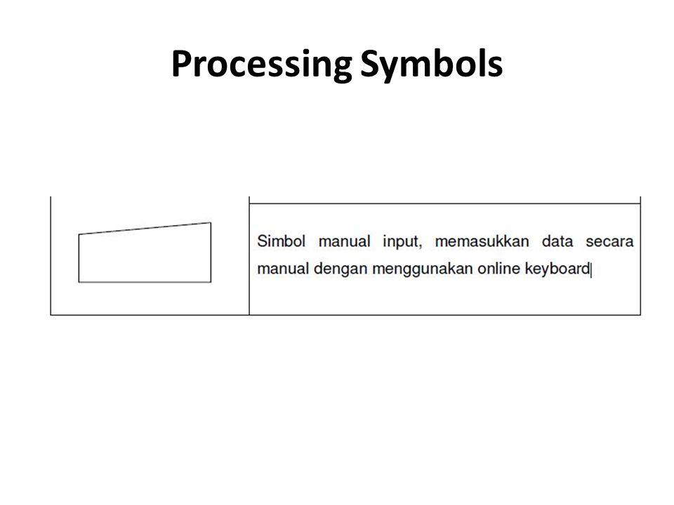 Processing Symbols