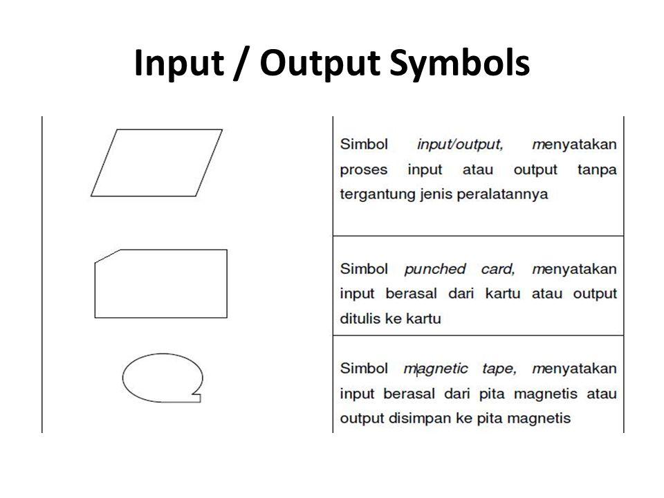 Input / Output Symbols
