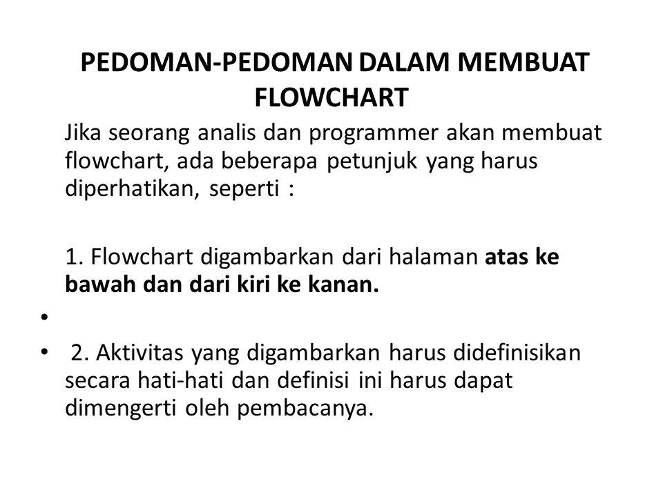 PEDOMAN-PEDOMAN DALAM MEMBUAT FLOWCHART