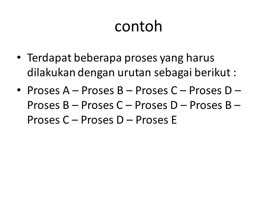 contoh Terdapat beberapa proses yang harus dilakukan dengan urutan sebagai berikut :