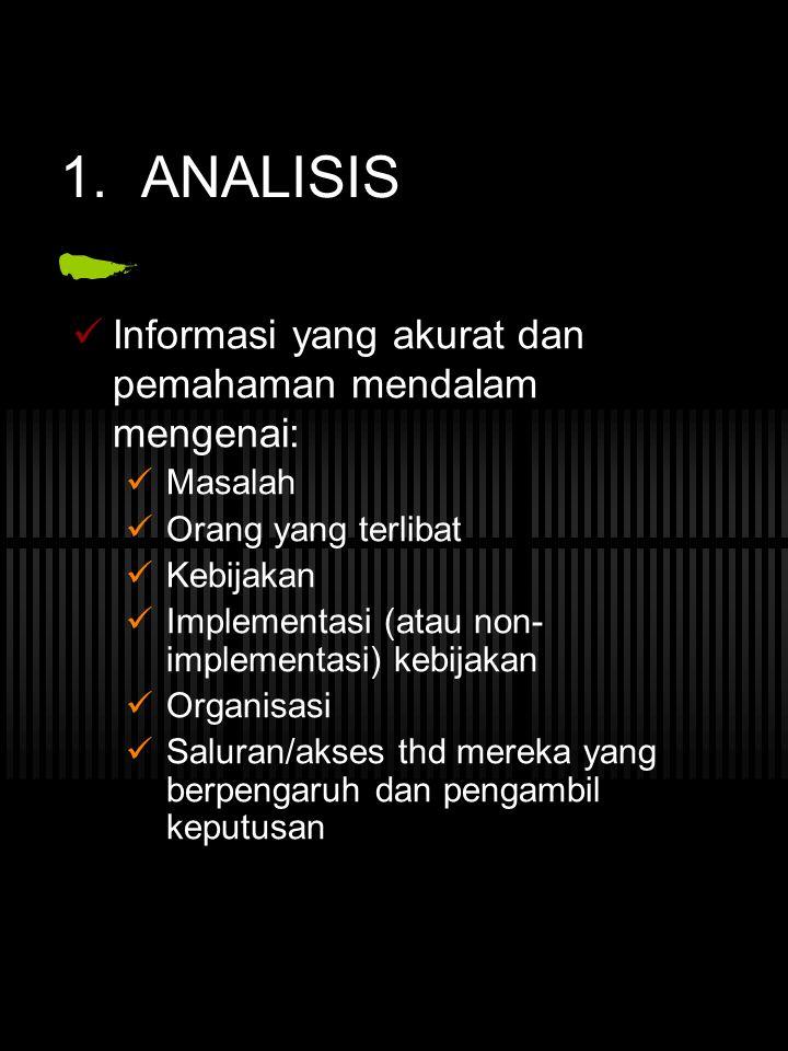 1. ANALISIS Informasi yang akurat dan pemahaman mendalam mengenai: