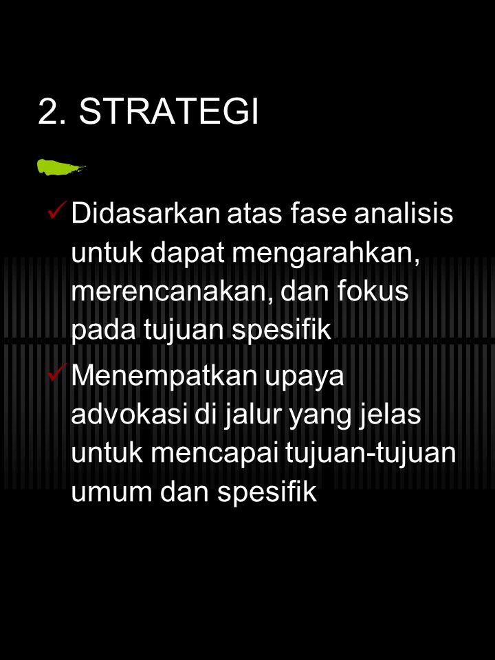 2. STRATEGI Didasarkan atas fase analisis untuk dapat mengarahkan, merencanakan, dan fokus pada tujuan spesifik.