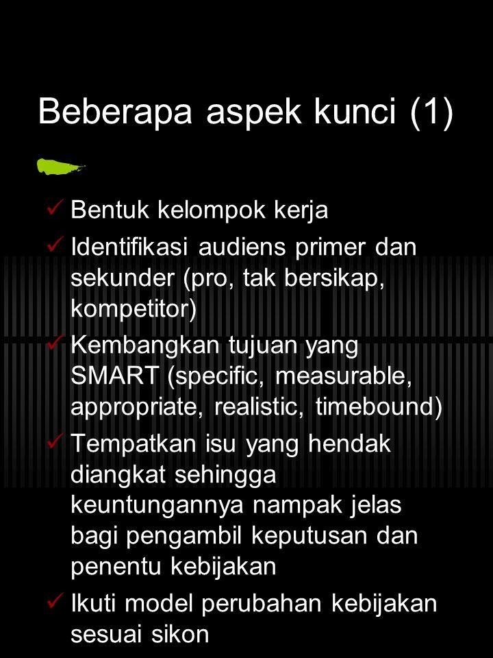 Beberapa aspek kunci (1)