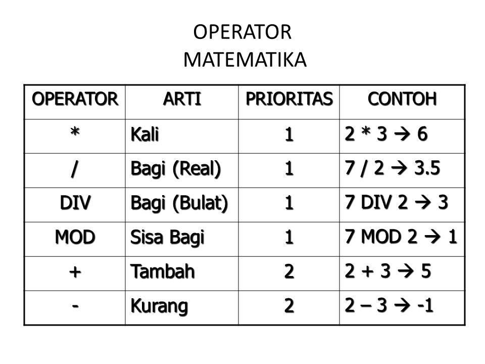 OPERATOR MATEMATIKA * Kali 1 2 * 3  6 / Bagi (Real) 7 / 2  3.5 DIV
