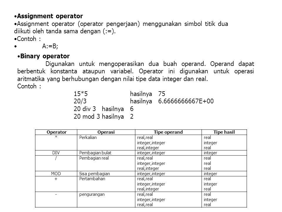 Assignment operator Assignment operator (operator pengerjaan) menggunakan simbol titik dua diikuti oleh tanda sama dengan (:=).