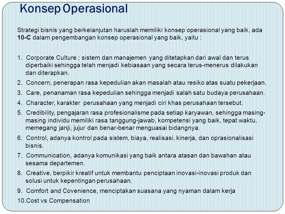 Konsep Operasional