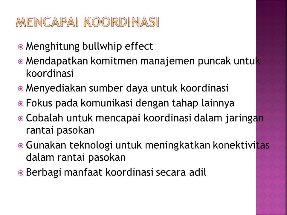 Mencapai Koordinasi Menghitung bullwhip effect