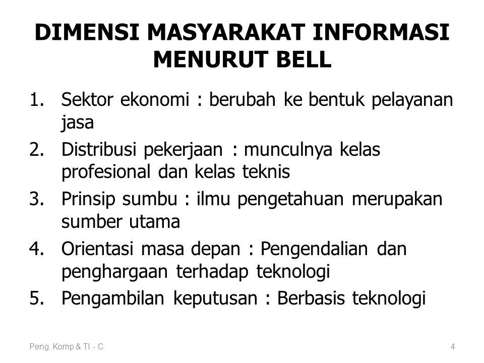 DIMENSI MASYARAKAT INFORMASI MENURUT BELL