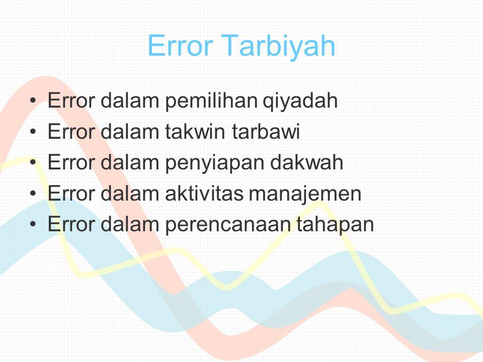 Error Tarbiyah Error dalam pemilihan qiyadah