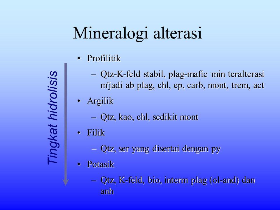 Mineralogi alterasi Tingkat hidrolisis Profilitik
