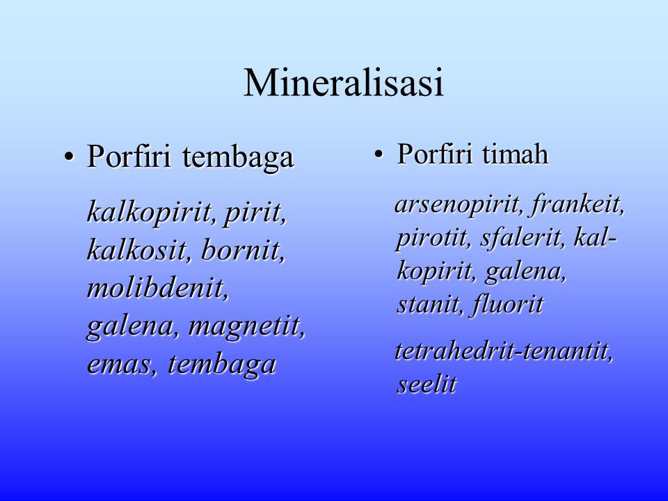 Mineralisasi Porfiri tembaga