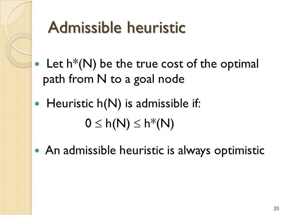 Admissible heuristic Let h*(N) be the true cost of the optimal path from N to a goal node.