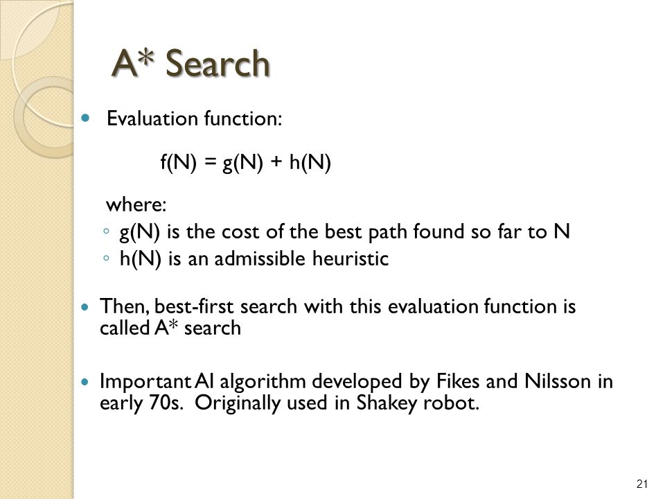 A* Search Evaluation function: f(N) = g(N) + h(N) where: