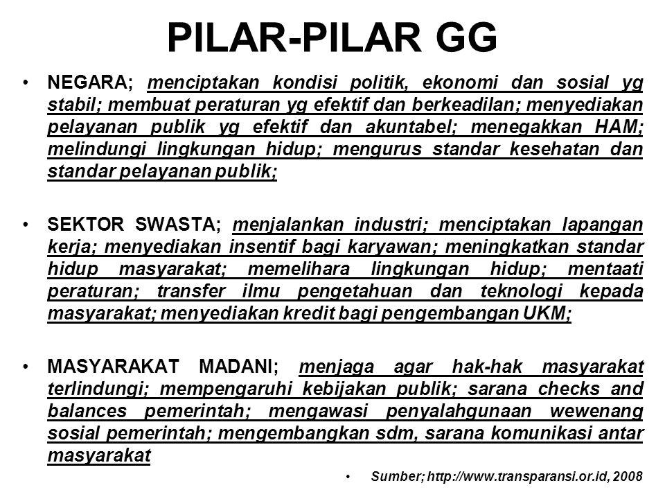 PILAR-PILAR GG