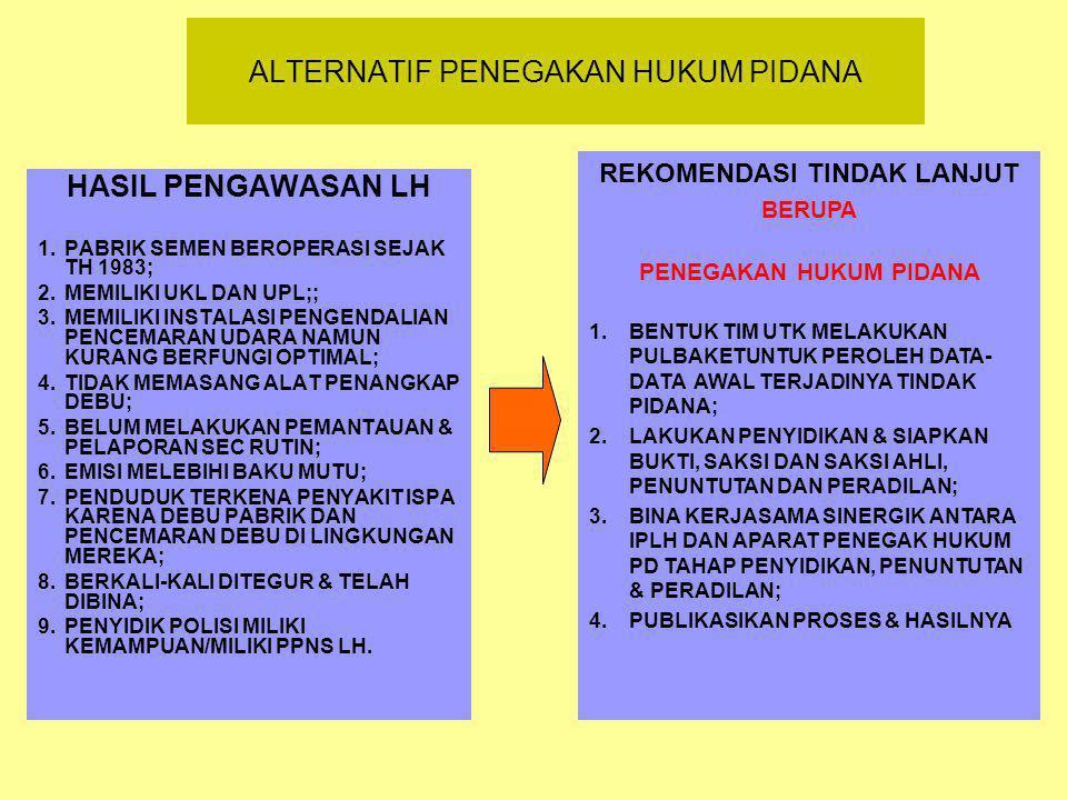 ALTERNATIF PENEGAKAN HUKUM PIDANA