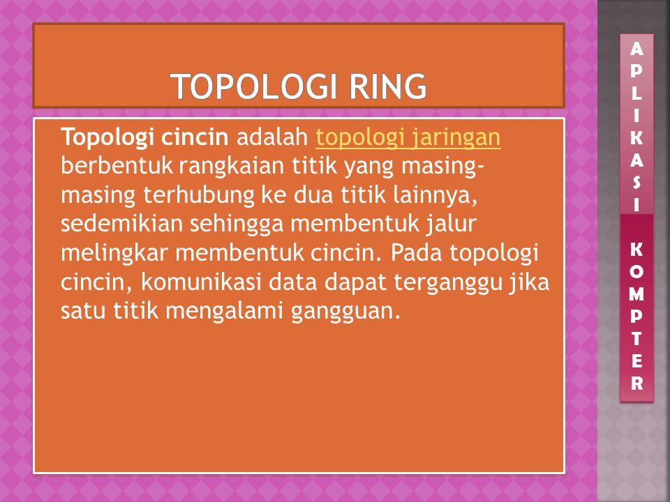 Topologi ring A. P. L. I. K. S. O. M. T. E. R.
