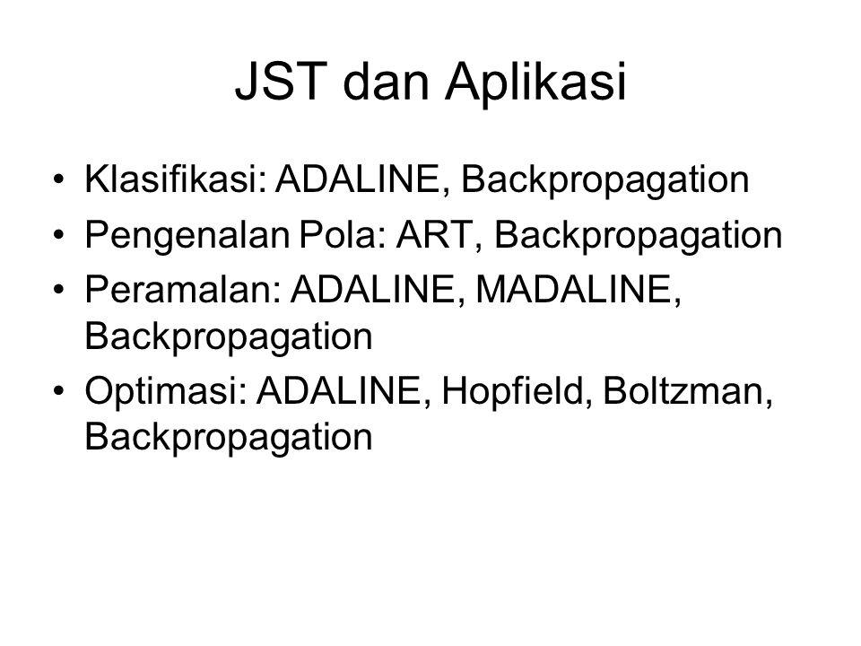 JST dan Aplikasi Klasifikasi: ADALINE, Backpropagation