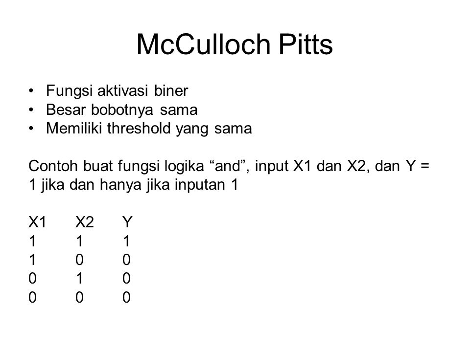 McCulloch Pitts Fungsi aktivasi biner Besar bobotnya sama
