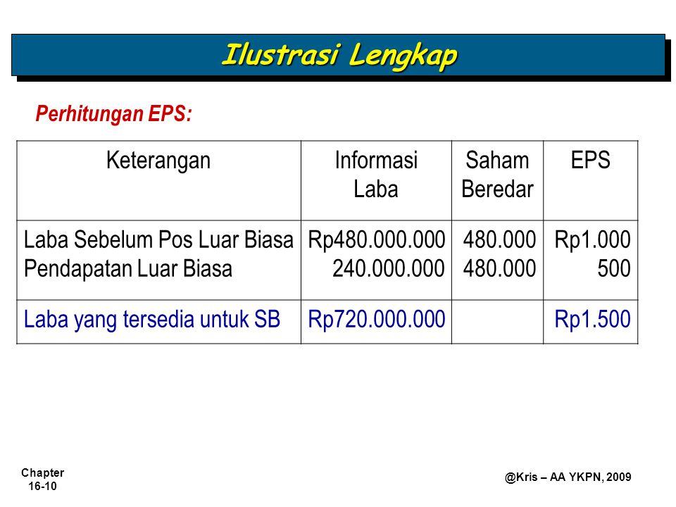 Ilustrasi Lengkap Keterangan Informasi Laba Saham Beredar EPS