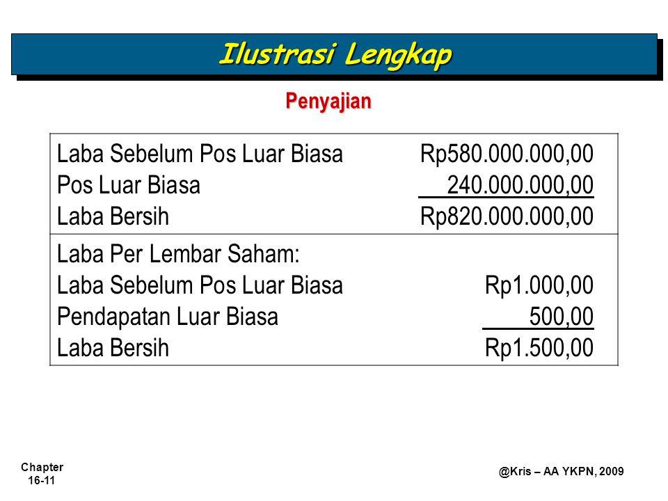 Ilustrasi Lengkap Laba Sebelum Pos Luar Biasa Rp580.000.000,00
