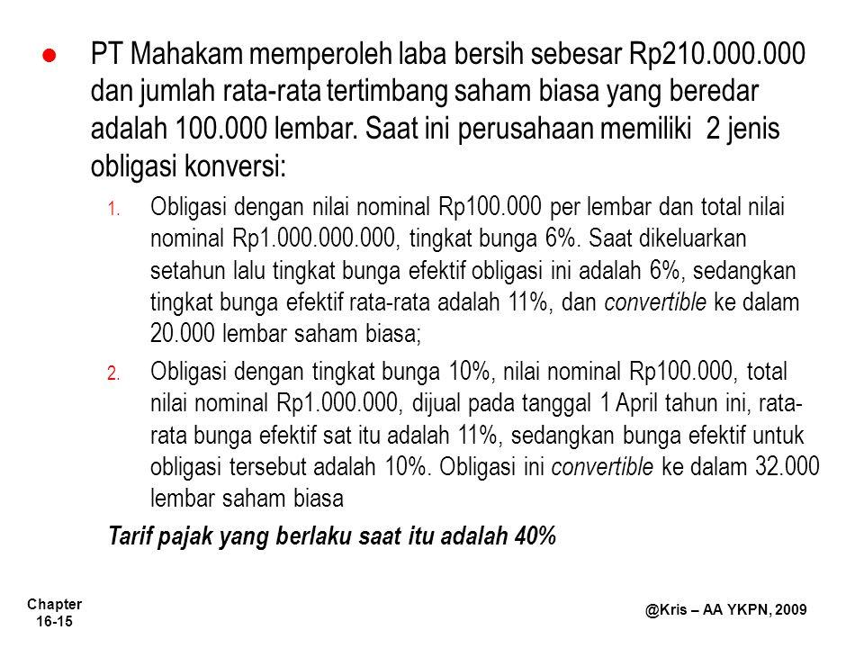 PT Mahakam memperoleh laba bersih sebesar Rp210. 000