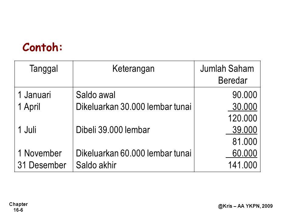 Contoh: Tanggal Keterangan Jumlah Saham Beredar 1 Januari 1 April