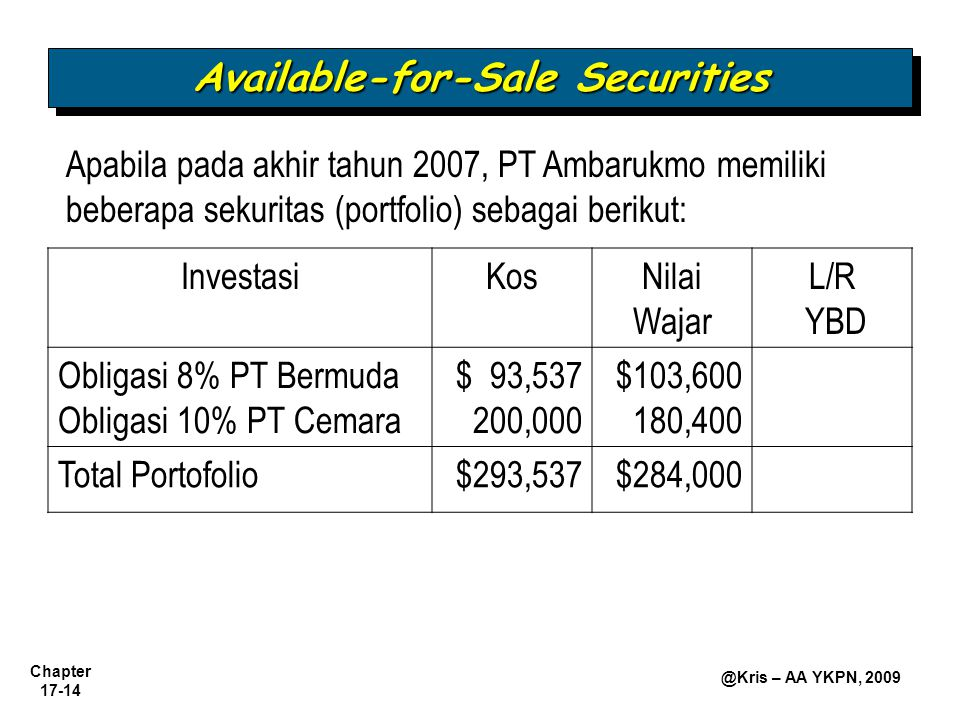Available-for-Sale Securities