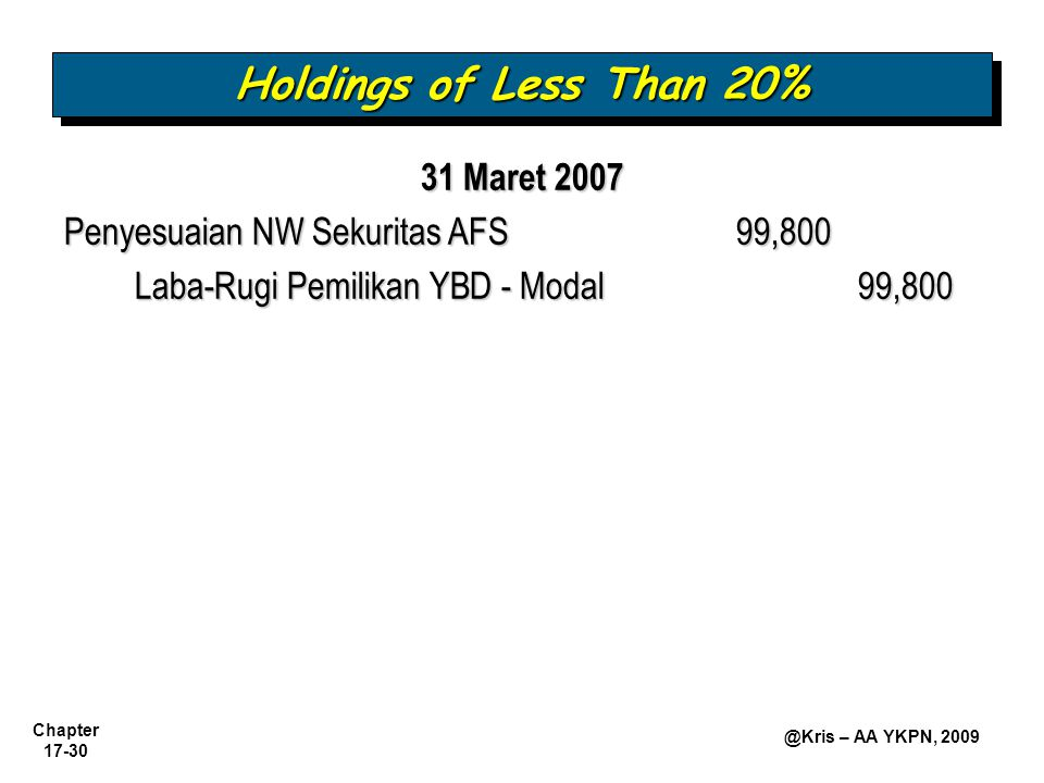 Holdings of Less Than 20% 31 Maret 2007
