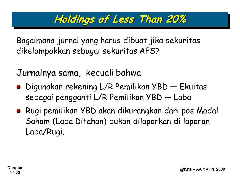 Holdings of Less Than 20% Jurnalnya sama, kecuali bahwa