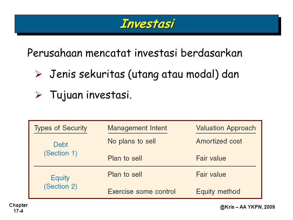 Investasi Perusahaan mencatat investasi berdasarkan