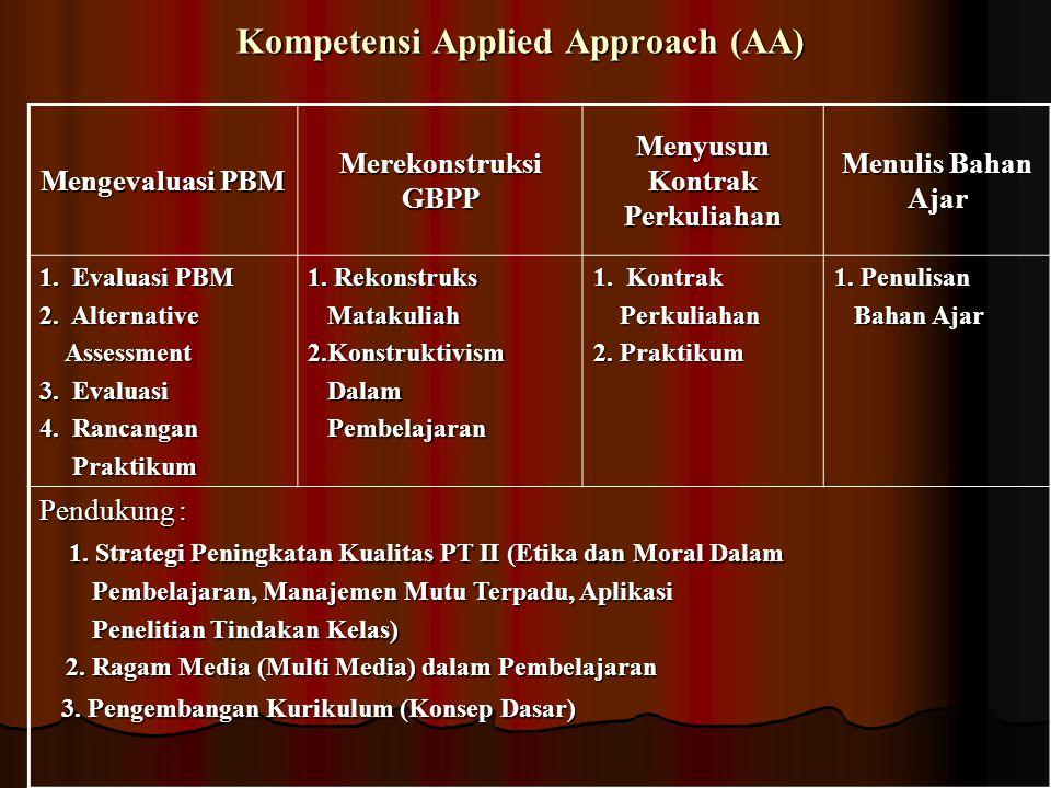 Kompetensi Applied Approach (AA)