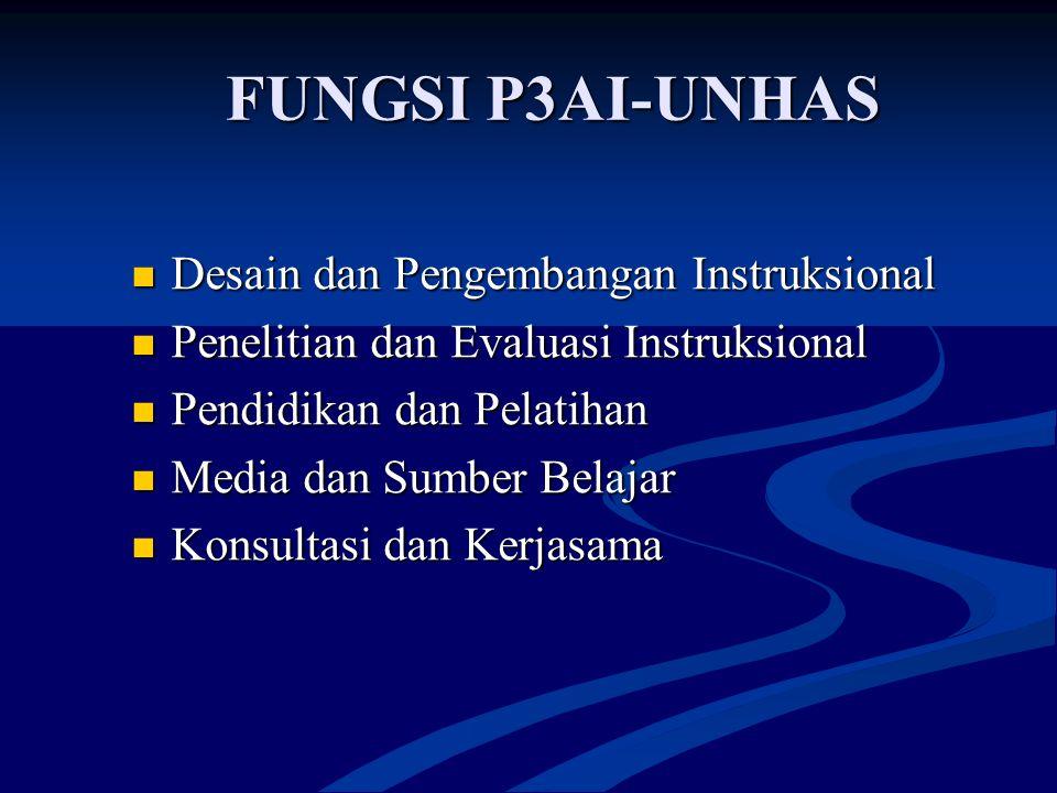 FUNGSI P3AI-UNHAS Desain dan Pengembangan Instruksional