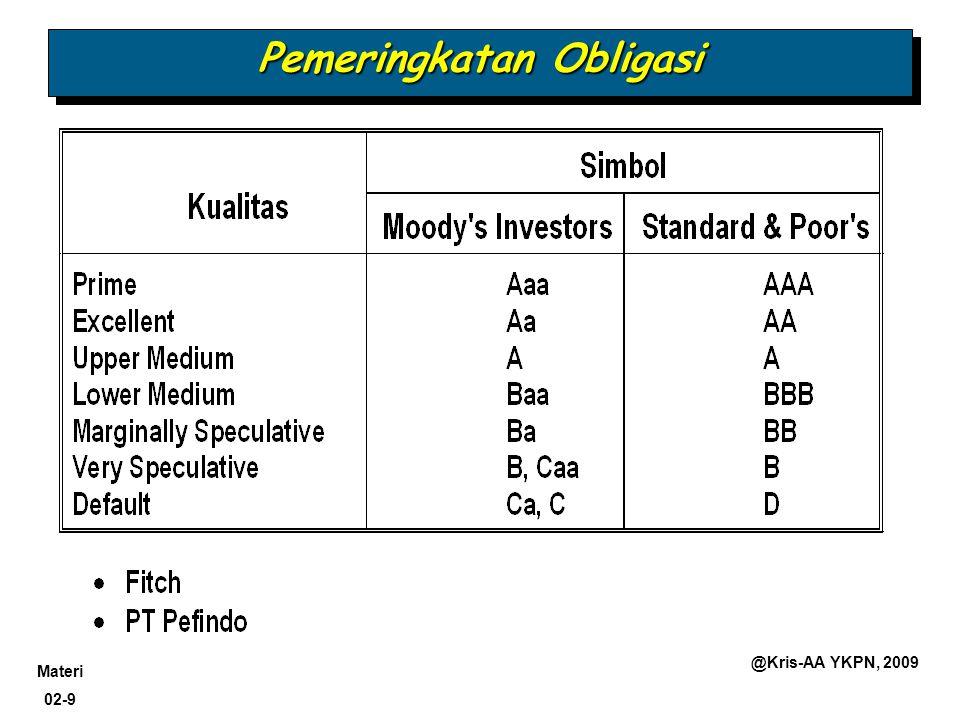 Pemeringkatan Obligasi