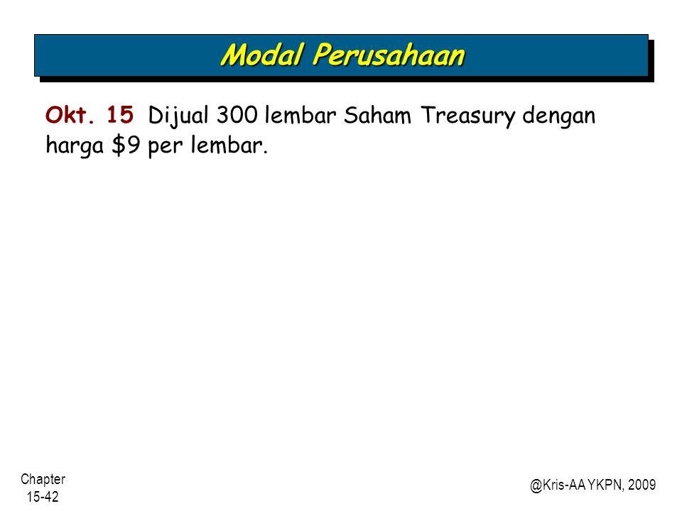 Modal Perusahaan Okt. 15 Dijual 300 lembar Saham Treasury dengan harga $9 per lembar.