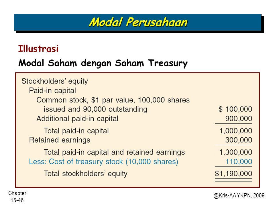 Modal Perusahaan Illustrasi Modal Saham dengan Saham Treasury