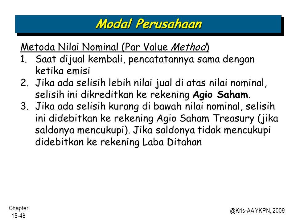 Modal Perusahaan Metoda Nilai Nominal (Par Value Method)