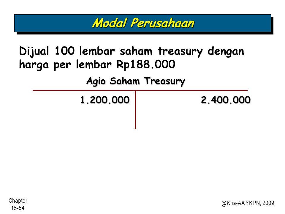Modal Perusahaan Dijual 100 lembar saham treasury dengan harga per lembar Rp188.000. Agio Saham Treasury.