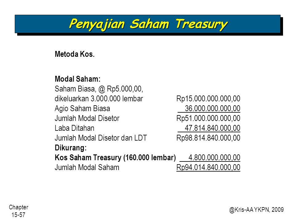 Penyajian Saham Treasury