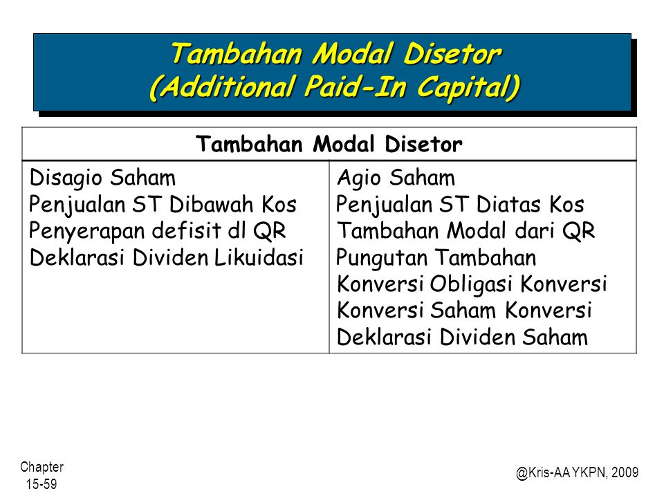 Tambahan Modal Disetor (Additional Paid-In Capital)