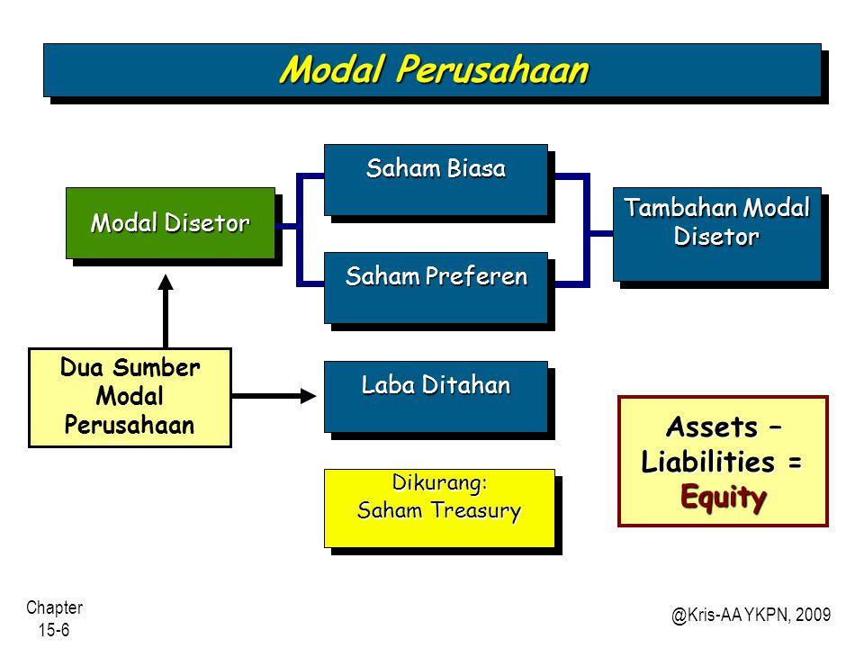 Dua Sumber Modal Perusahaan Assets – Liabilities = Equity