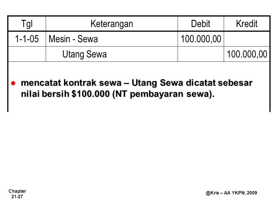 Tgl Keterangan Debit Kredit 1-1-05 Mesin - Sewa 100.000,00 Utang Sewa