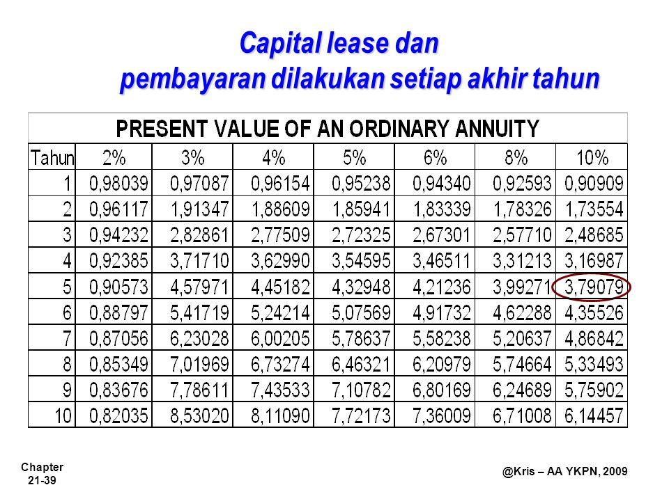 Capital lease dan pembayaran dilakukan setiap akhir tahun