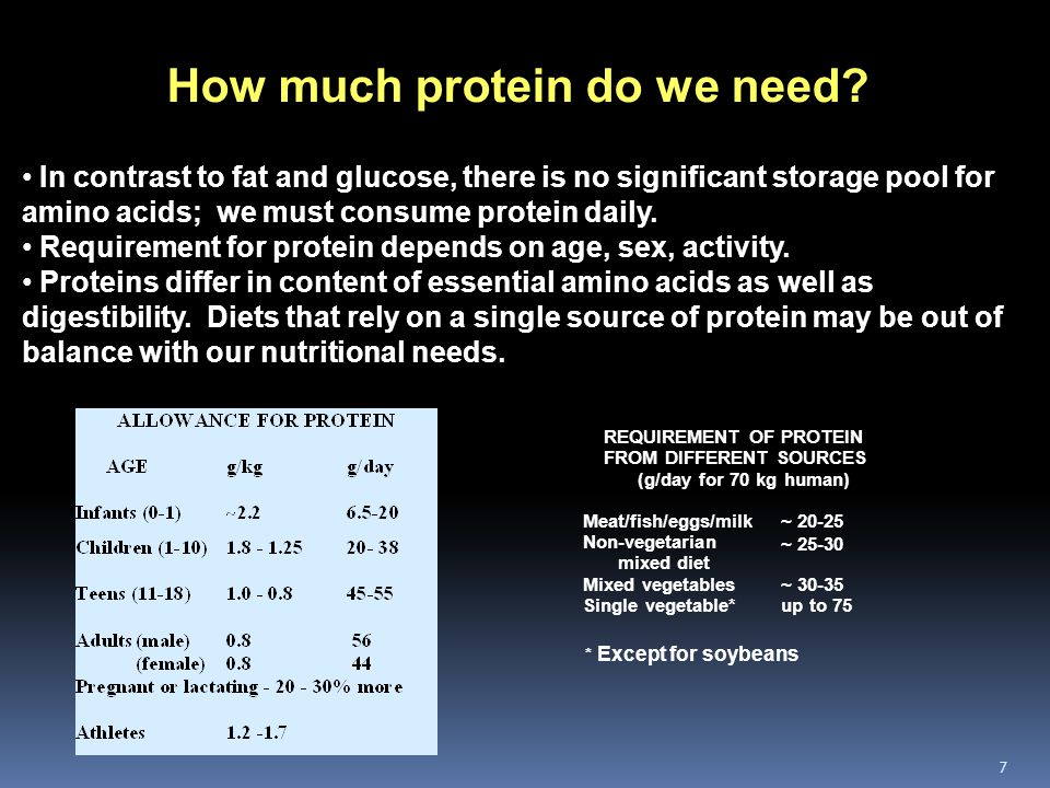 How much protein do we need