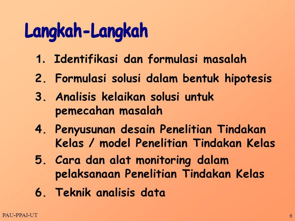 Langkah-Langkah 1. Identifikasi dan formulasi masalah
