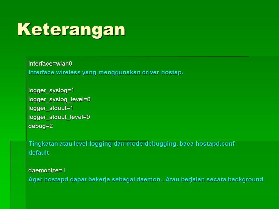 Keterangan interface=wlan0