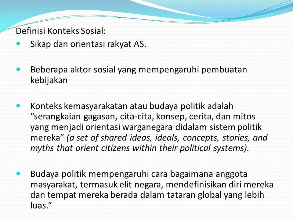 Definisi Konteks Sosial: