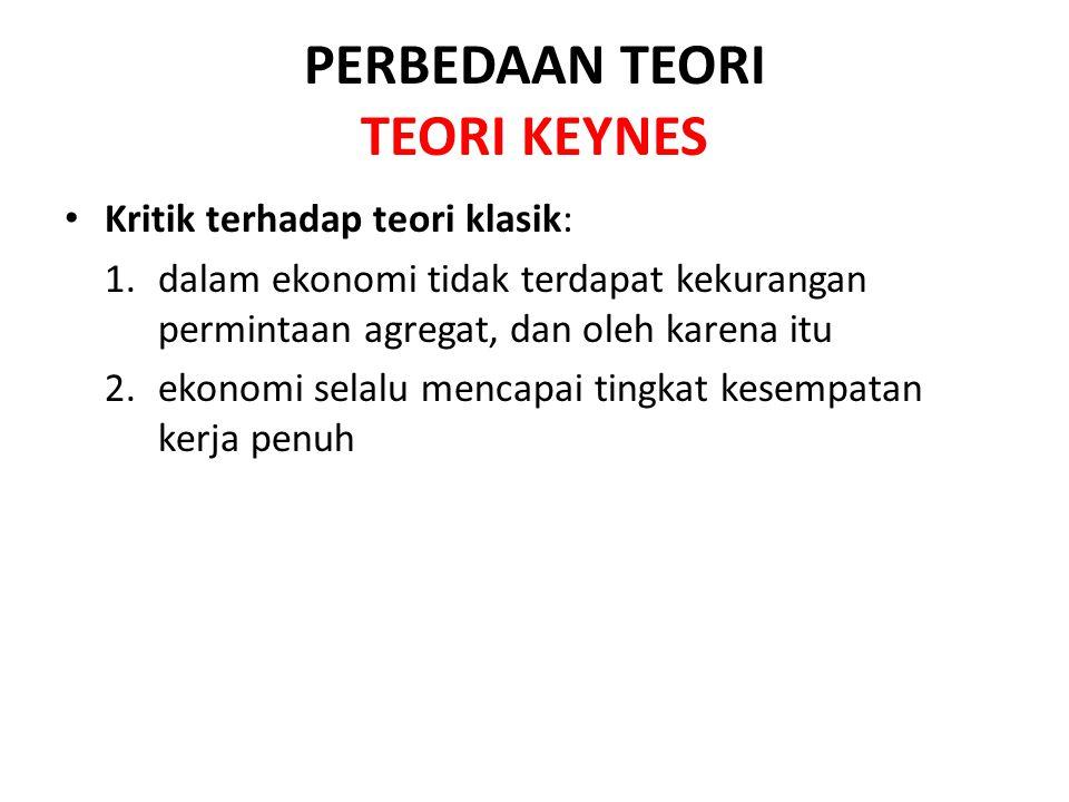 PERBEDAAN TEORI TEORI KEYNES