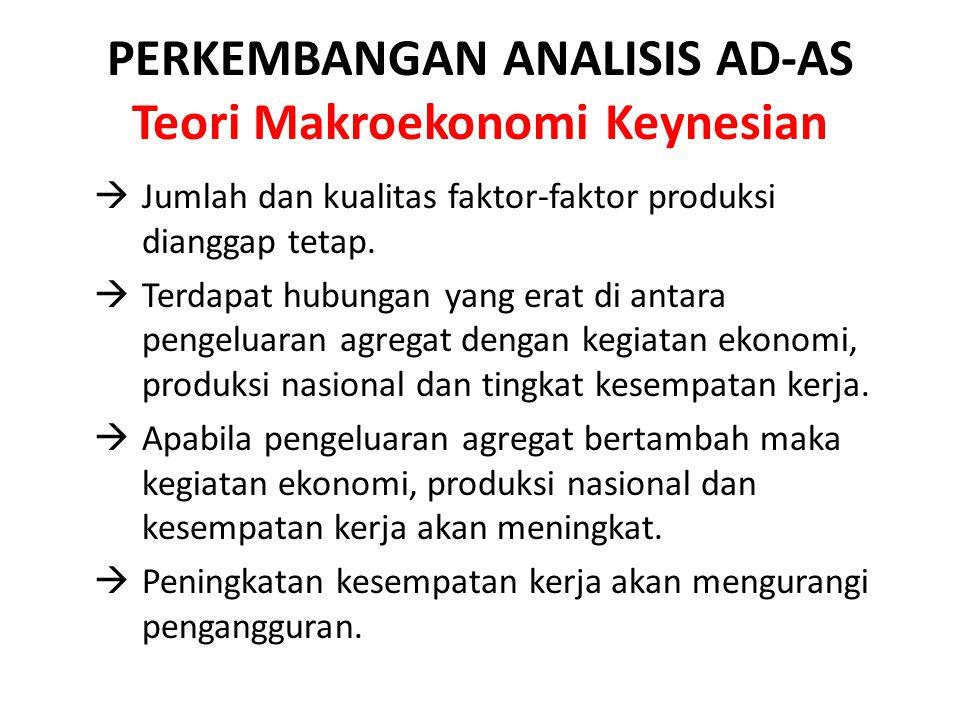 PERKEMBANGAN ANALISIS AD-AS Teori Makroekonomi Keynesian