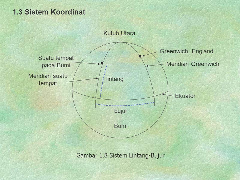 1.3 Sistem Koordinat  Kutub Utara Greenwich, England Suatu tempat